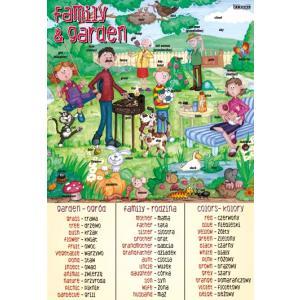 Plansza edukacyjna Angielski. Family   Garden