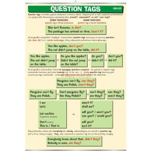 Plansza edukacyjna Angielski. Question Tags