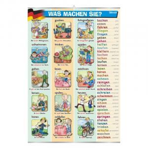 Plansza edukacyjna Niemiecki. Was Machen Sie?