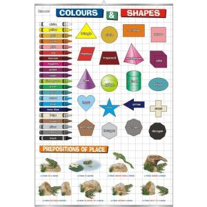 Plansza edukacyjna Angielski. Colours and Shapes