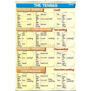 Plansza edukacyjna Angielski. Tenses - Present