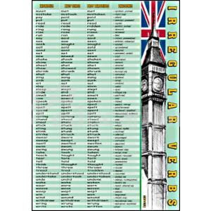 Plansza edukacyjna Angielski. Irregular Verbs 2 (meet-write)