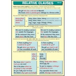Plansza edukacyjna Angielski. Relative Clauses