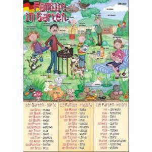 Plansza edukacyjna Niemiecki. Familie im Garten