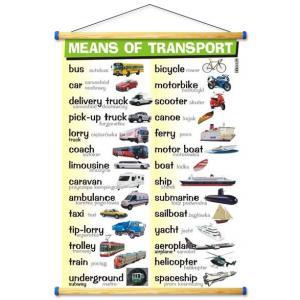 Plansza edukacyjna Angielski. Means of Transport
