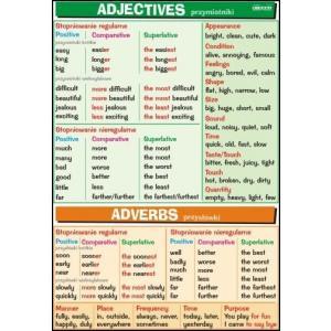 Plansza edukacyjna Angielski. Adjectives   Adverbs