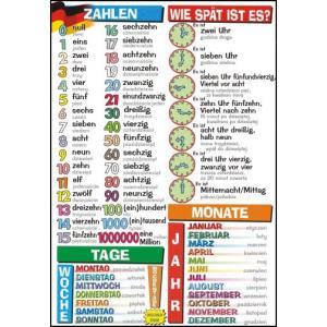 Plansza edukacyjna Niemiecki. Zahlen, Wie Spat Ist Es? Tage, Monate
