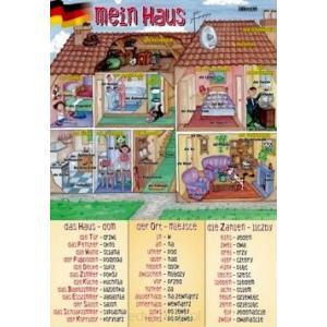 Plansza edukacyjna Niemiecki. Mein Haus