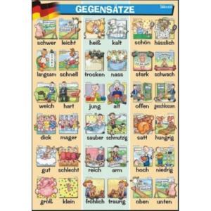 Plansza edukacyjna Niemiecki. Gegensatze