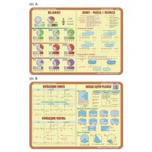 Podkładka edukacyjna 027 Matematyka. Ułamki, Współrzędne Punktu, Rodzaje Kątów Prostych