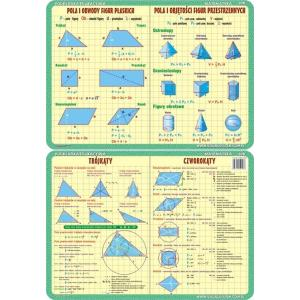 Podkładka edukacyjna 028 Matematyka. Pola i Obwody Figur Płaskich i Przestrzennych,Trójkąty,Czworoką