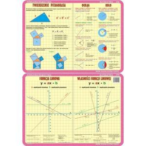 Podkładka edukacyjna 030 Matematyka. Twierdzenie Pitagorasa