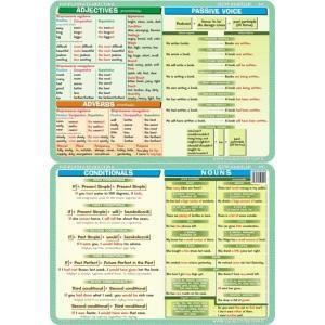 Podkładka edukacyjna 041 Język Angielski. Conditionals, Nouns, Adjectives, Passive Voice
