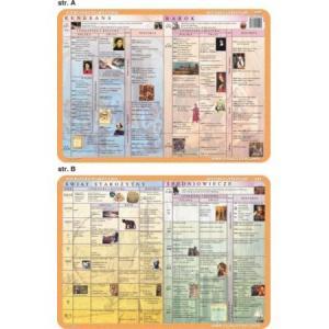 Podkładka edukacyjna 049 Historia Literatury. Świat Starożytny, Średniowiecze, Renesans, Barok
