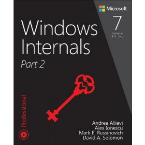 Windows Internals. Part 2
