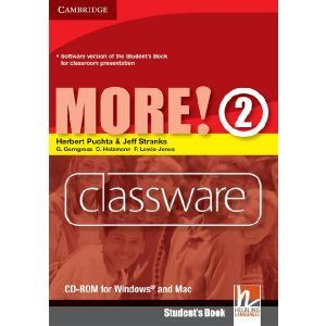 More! 2. Oprogramowanie Tablicy Interaktywnej