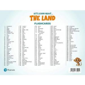 Let's Learn About the Land K2. Flashcards