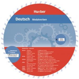 Wheel Deutsch Modalverben. Kółko Gramatyczne