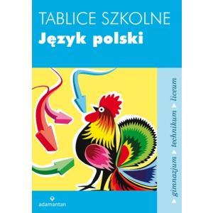 Tablice Szkolne. Język Polski
