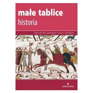Małe Tablice. Historia