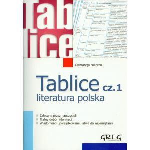 Tablice język polski cz. 1 literatura polska OOP