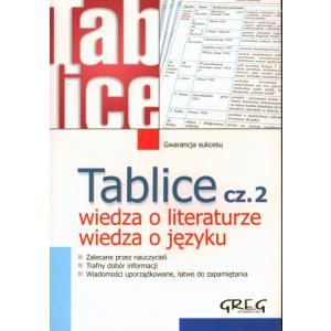 Tablice język polski cz. 2 wiedza o literaturze, wiedza o języku