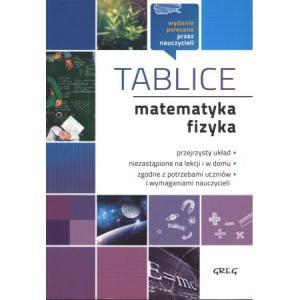Tablice: matematyka + fizyka oprawa miękka