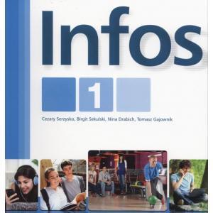 Infos 1. Oprogramowanie Tablicy Interaktywnej (do Wersji Wieloletniej)