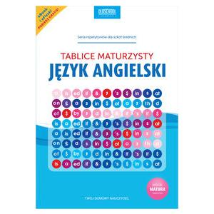Język angielski Tablice maturzysty