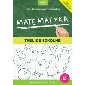 Matematyka. Tablice Szkolne