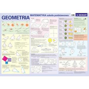 Plansza edukacyjna Geometria